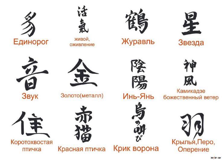 Иероглифы И Их Значение :: softskachat