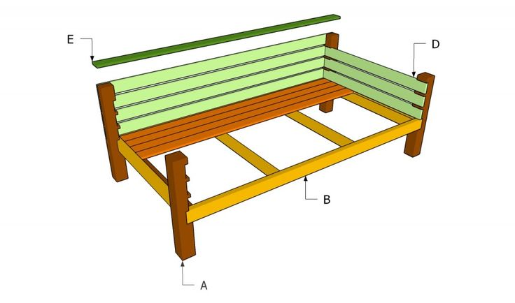 diy daybed frame twin bed | How to build a daybed