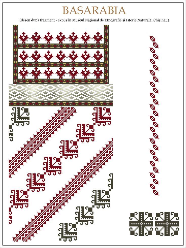 reconstituire+-+ie+Basarabia+muzeu+2.jpg (1201×1600)