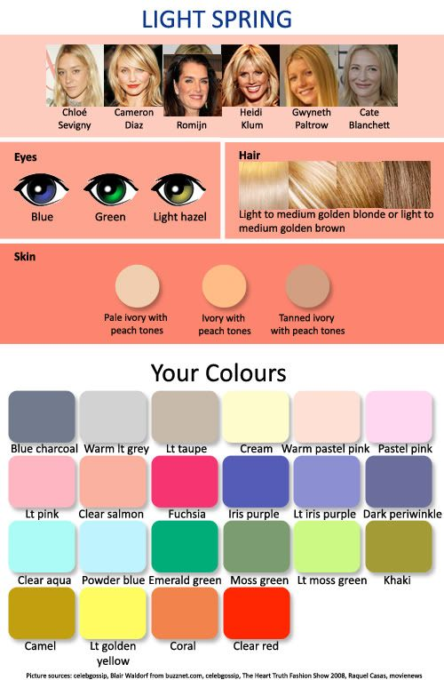 Summer dress colors chart