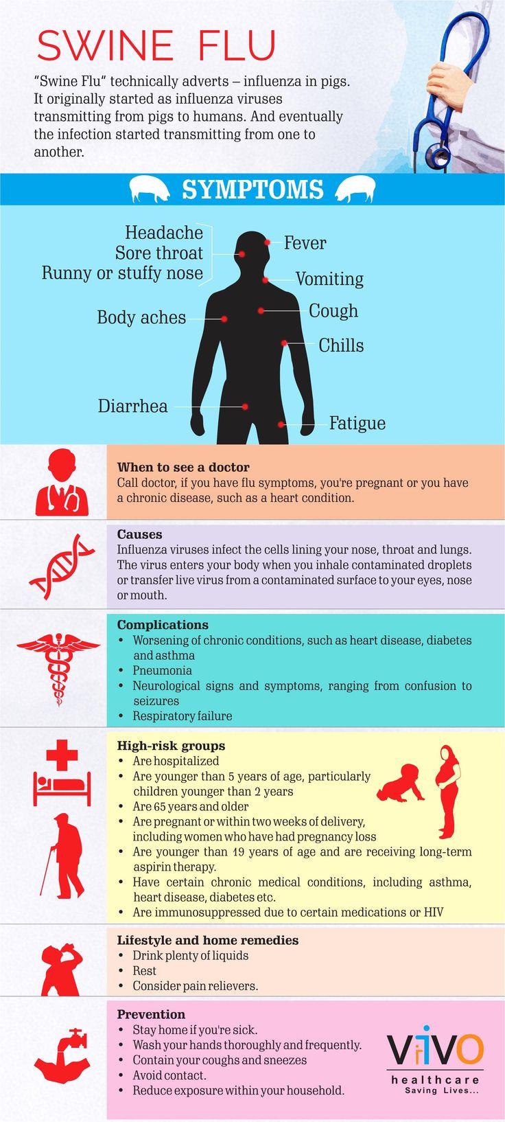 2009 H1N1 Flu (