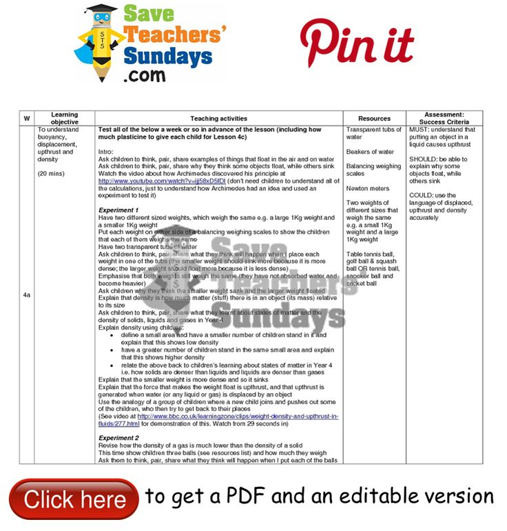 33 Best Year 5 Forces Lesson Plans Worksheets And Teaching