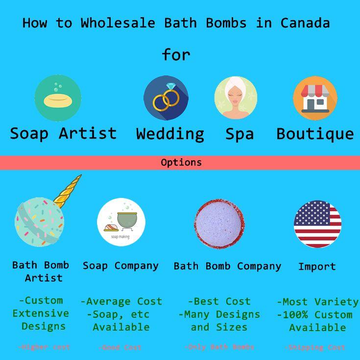 51 best Bath Bombs images on Pinterest | Bath bomb, Bombshells and Soaps