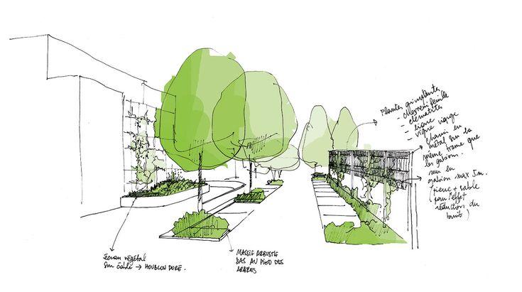 904 best garden design drawing images on pinterest landscape architecture design landscape. Black Bedroom Furniture Sets. Home Design Ideas
