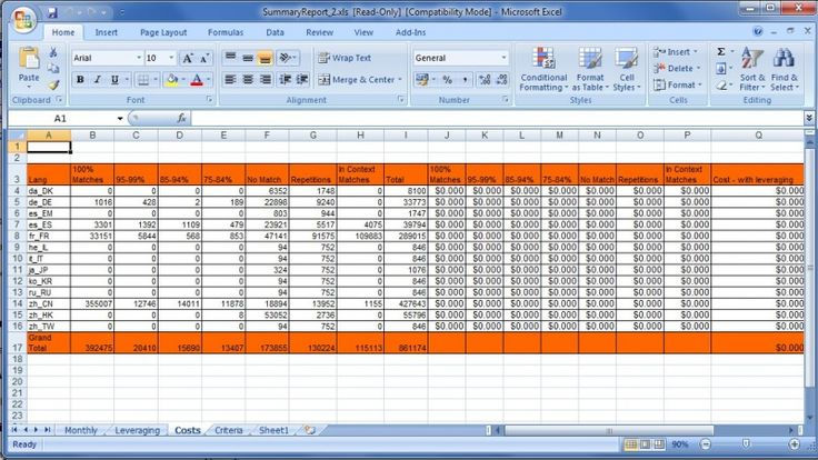 how to create mis report format in excel
