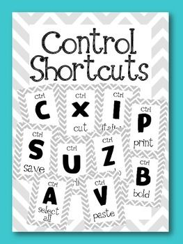 This file contains Computer control shortcuts to be used as wall decorations or on a bulletin board. The shortcuts that are included are save, copy, paste, select all, undo, underline, cut, italicize, bold and print. The design is grey chevron. Back them with any color paper to match your classroom.
