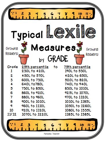 Lexile Levels by Grade~a GREAT tool to have when explaining book levels to parents!!