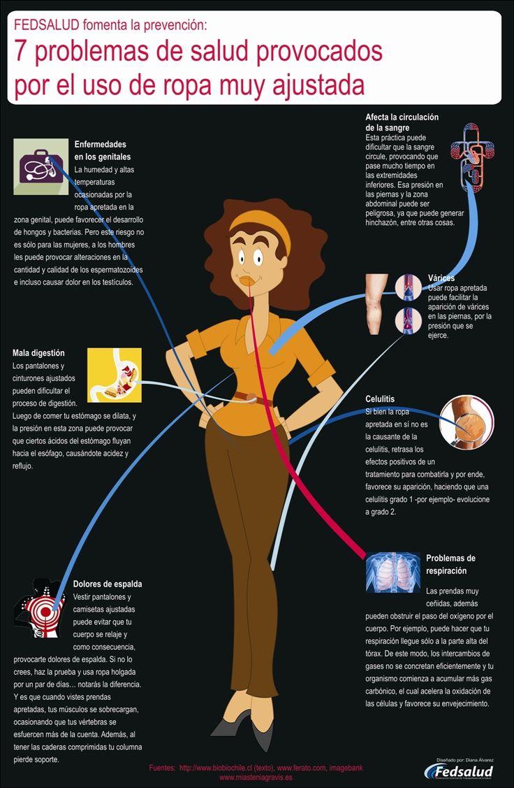 7 #Problemas de #salud provocados por el uso de ropa ajustada