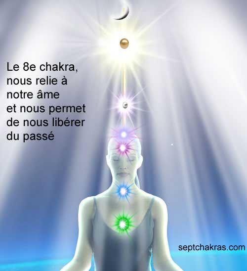 Propriétés du 8e chakra, le chakra de l'âme Le 8e chakra est situé environ 50 cm au-dessus de la tête, il rassemble les propriétés de tous les 7 autres chakras et agit directement sur la protection de l'aura.