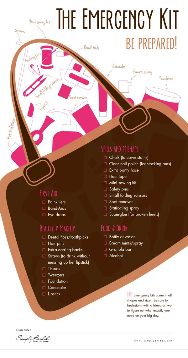 """We know everything will go perfectly on the day of your wedding, but it never hurts to be prepared. Here is a great graphic that tells you what to pack in your wedding emergency kit."""