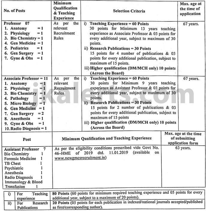 Govt Medical College Gmc Rajouri Jobs Recruitment Professor Jobs