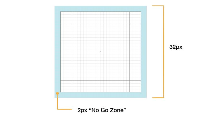 The benefits of different grid sizes is best handled in a post of its own. For the purposes of this article we will use a 32 x 32 pixel grid. The grid I use also contains some basic guides to create an underlying form that I follow for each icon design