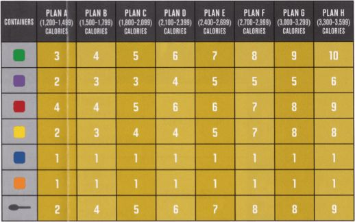 The Master's Hammer And Chisel Calorie Chart - plan c                                                                                                                                                                                 More