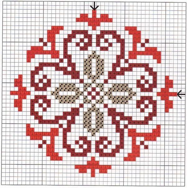 biscornu chart by alissa