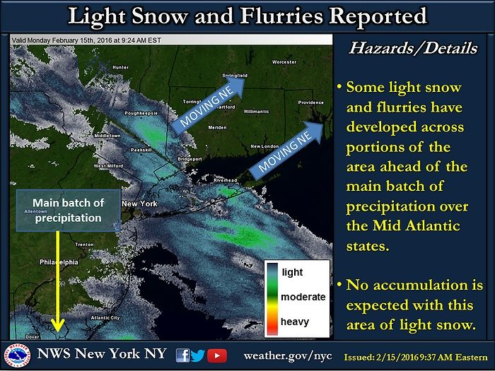Winter Weather Update: Right on the heels of the record-breaking cold this weekend, Long Island has begun experiencing light snow flurries across both Nassau & Suffolk. Only minimal accumulation is expected, however a Winter Weather Advisory will go into effect at 1 PM this afternoon, as the flurries are expected to shift to freezing rains later in the day - click here for the full Weather Update.