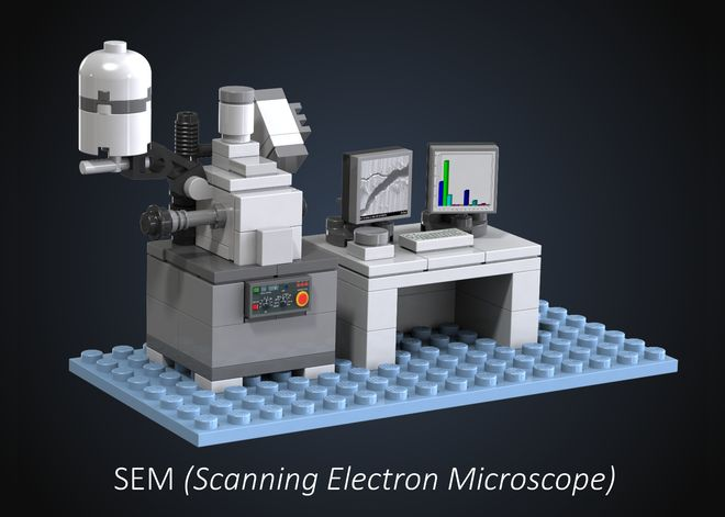 LEGO Ideas - Materials Science and Engineering