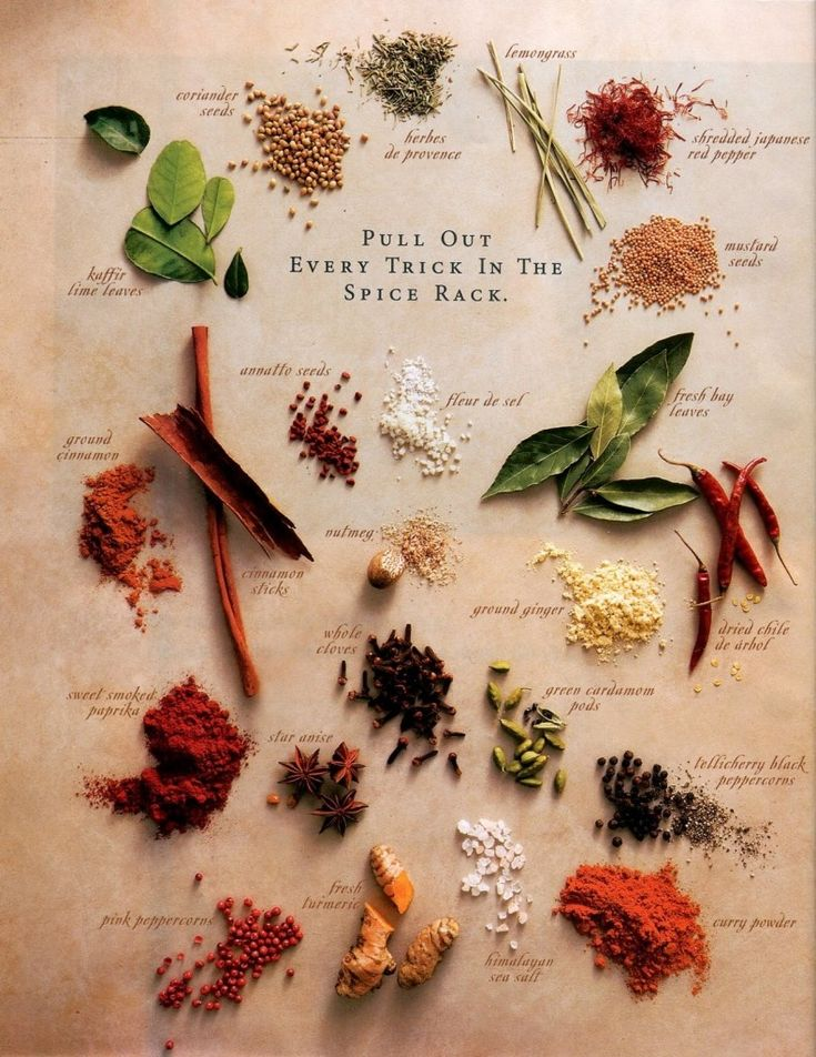 Herbs & Spices – adding a distinctive taste to your food