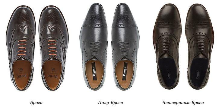 Мужские туфли. Что есть что? Как и с чем носить? | Мужской журнал Dudeman