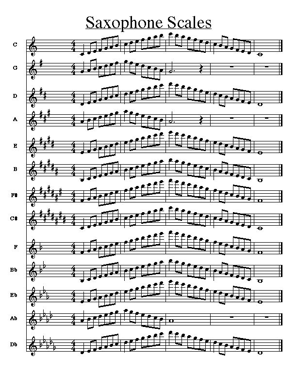 Music score of saxophone scales   Free sheet music for sax
