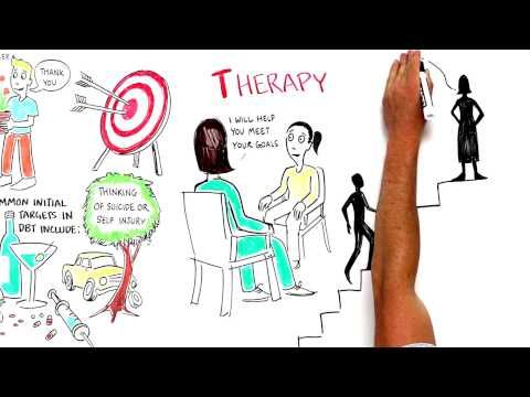 Dialectical behavior therapy for adolescents and young adults (DBT) is a clinical program within the Young Adult and Family Center that targets high risk, mu...