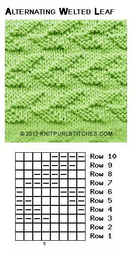 Alternating Welted Leaf stitch, © 2017 KnitPurlStitches.com