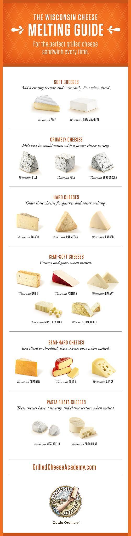 When it comes to making a great grilled cheese, the key is obtaining the perfect melty, texture of the cheese. We've created a Cheese Melting 101 guide to help you get it right.