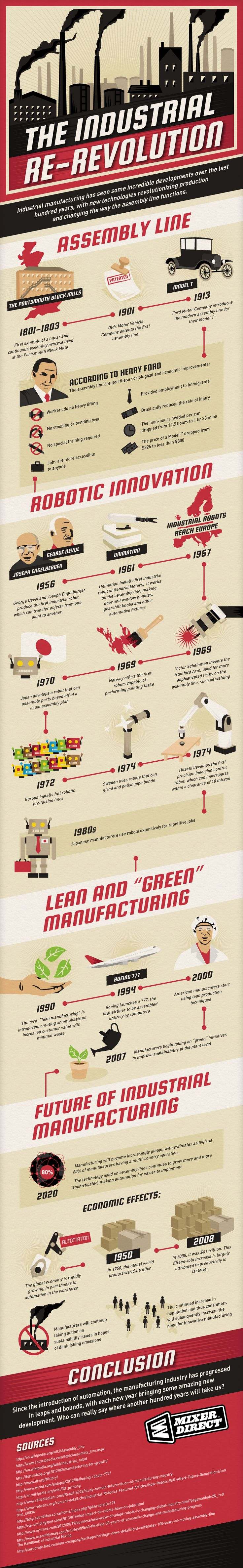 La cuarta revolución industrial ? e-learning , conocimiento en red: The Industrial Re-Revolution #Infographic #Infografía ...