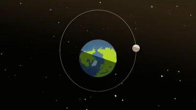 Questa notte il nostro satellite darà spettacolo. Non perdetevi la Luna! – Verascienza #scienza