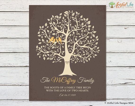20 best Family Tree Art images on Pinterest