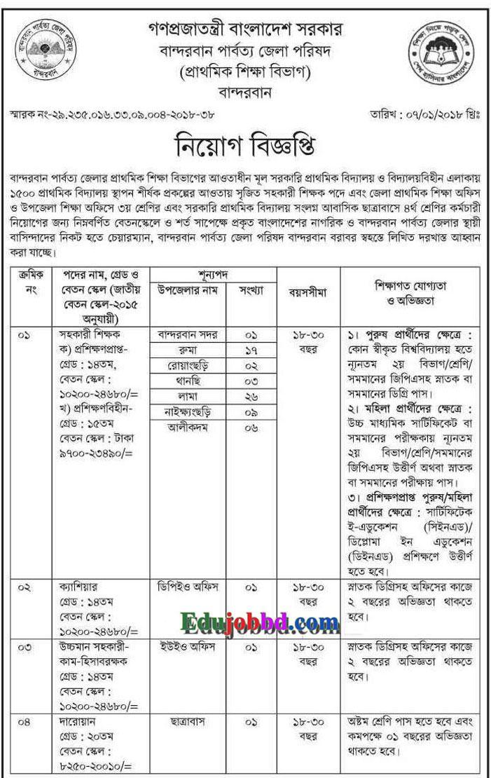 Primary School Teacher Job Circular 2018