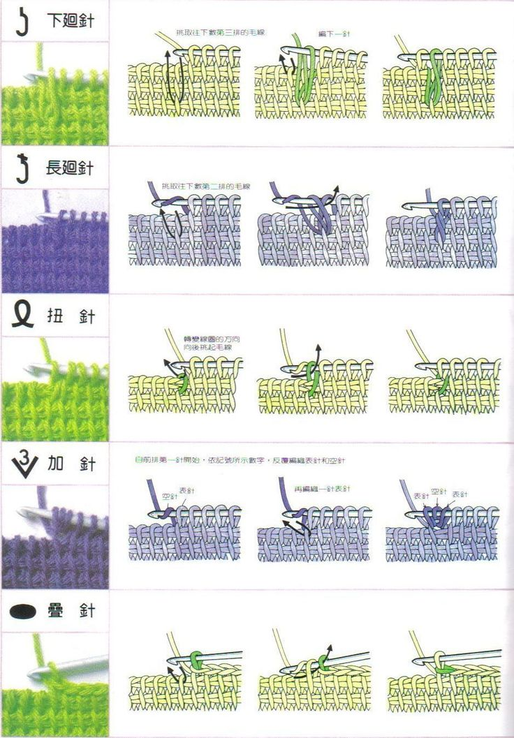 Тунисское вязание | Записи в рубрике Тунисское вязание | Дневник Sorokinaelvas : LiveInternet - Российский Сервис Онлайн-Дневников