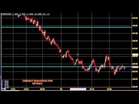 Our copper trading tips help investor analyzing the risk