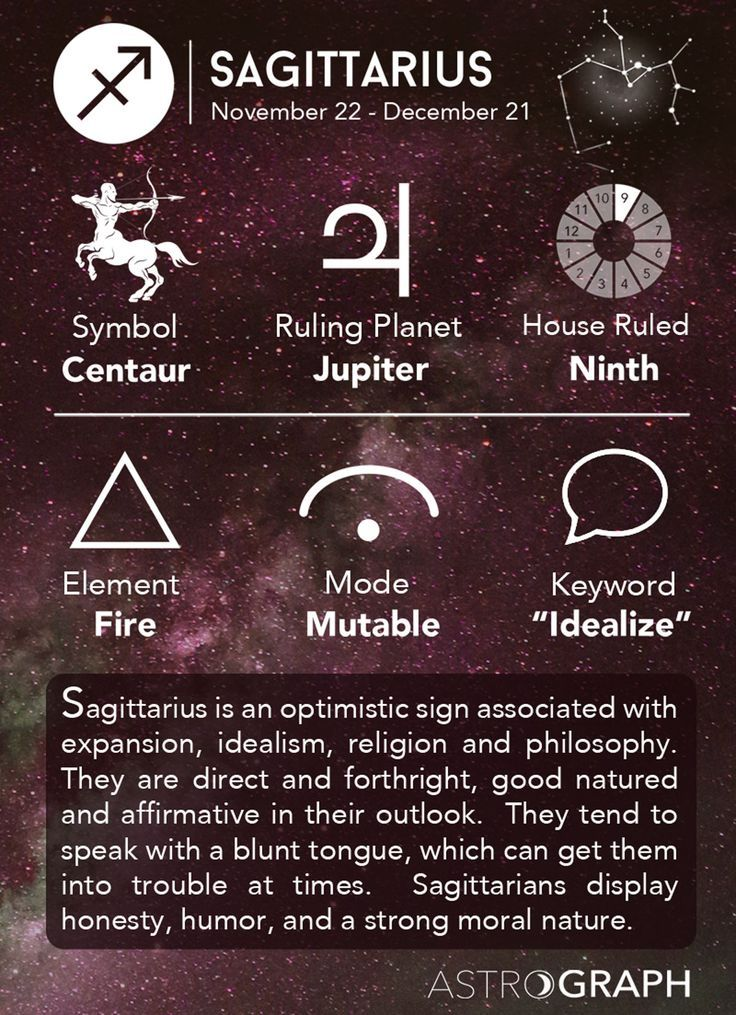 171 best astrology images on pinterest signs zodiac and for Zodiac signs astrology com