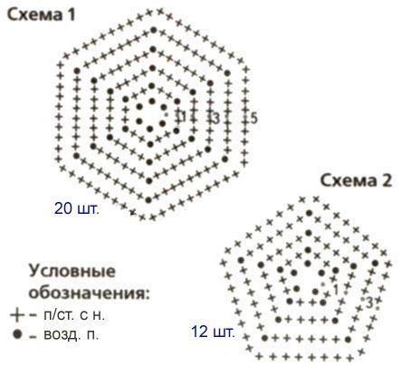 для тех, кто вяжет - Футбольный мяч крючком - crochet soccer ball pattern (20 hexagons and 12 pentagons)