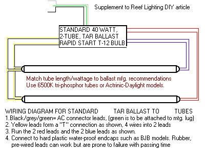 best images about electrical power led led grow diy aquarium lighting fixture