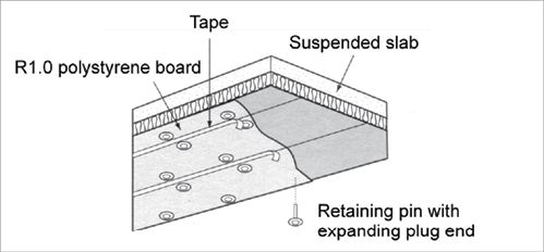 INSULATION A cross-section diagram of a suspended slab floor. Underneath the slab is a layer of R1.0 polystyrene board, which is attached by a retaining pin with an expanding plug end. Sections are sealed to one another using tape.