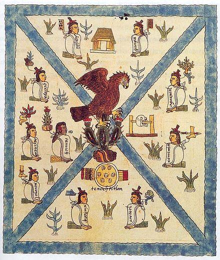 Codex Mendoza. Mendoza-kodeksen er en aztekisk kodeks som ble skrevet på 1500-tallet, om lag tjue år etter spanjolenes erobring av Mexico. Formålet med den var at å overrekke den til Karl V, konge av det tysk-romerske riket og Spania. Wikipedia, the free encyclopedia