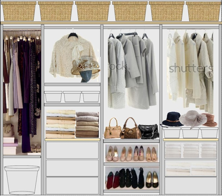 The custom closet kit can be used in combination with other products such as drawer units / accessory boxes / tight top totes and tubsto accomodate a variety of storage requirements.    Create your own unigue storage solution!