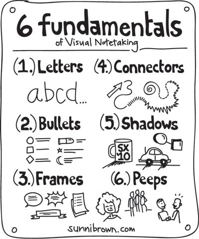 Sunni Brown | Fundamentals of Visual Notetaking - this could be a fun way to introduce graphical thinking to a summer camp group. Imagine the possibilities.