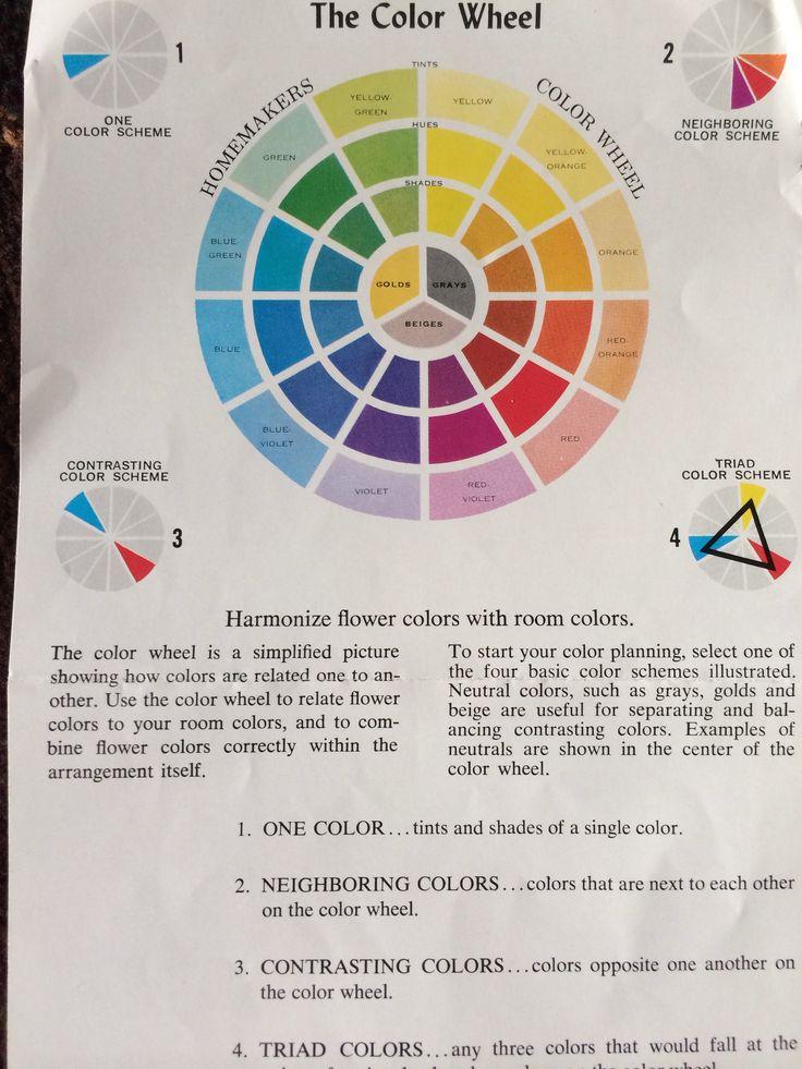 19 Best Kitchen Paint Colors Images On Pinterest Kitchen