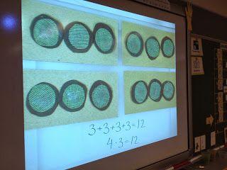 TEMMELLYS - Toiminnallisuutta matematiikkaan: Kertolaskuja