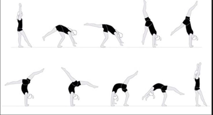 Gymnastics How To Do A Front Walkover My Style