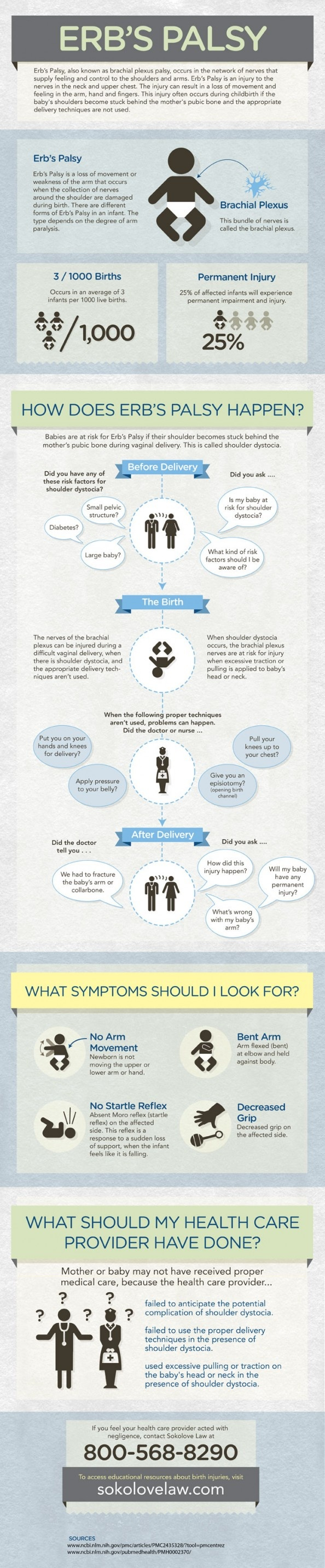 Erb's Palsy Infographic Infographic- i read this and just wanted to cry: (
