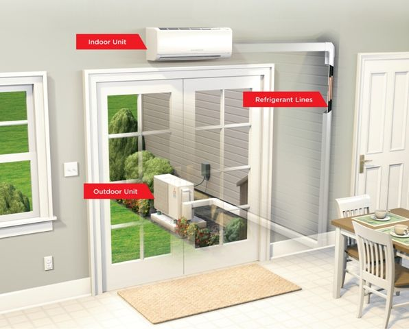 A mini-split doesn't have ducts that network throughout the entire building. Instead, this ductless device offers cooling and heating in zones. The installation of such A/C units is planned first and then placed in specific locations in the building.