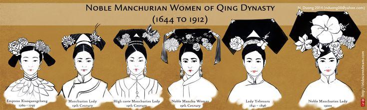 noble_manchurian_women_of_qing_dynasty__hair__by_lilsuika-d7b368o.jpg (1424×428)