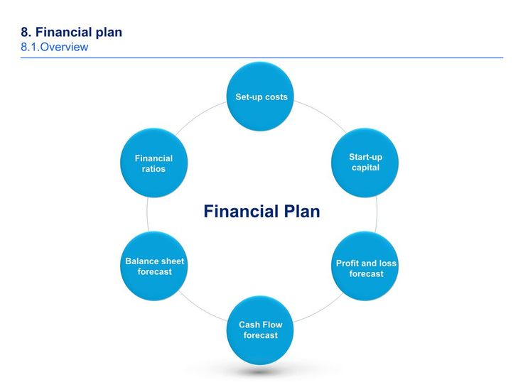 Simple Business plan template - Financial plan