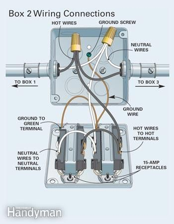 218 best electrical images on pinterest electrical projects rh pinterest com