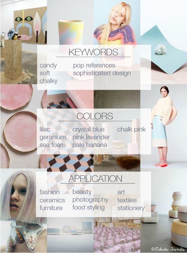 fashion-mood-board-trend-inspiration-spring-summer-2015 ...