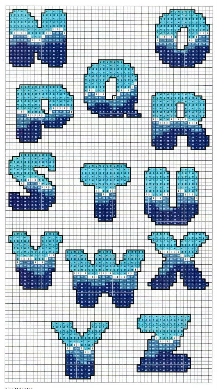 ABC Sea pattern 2