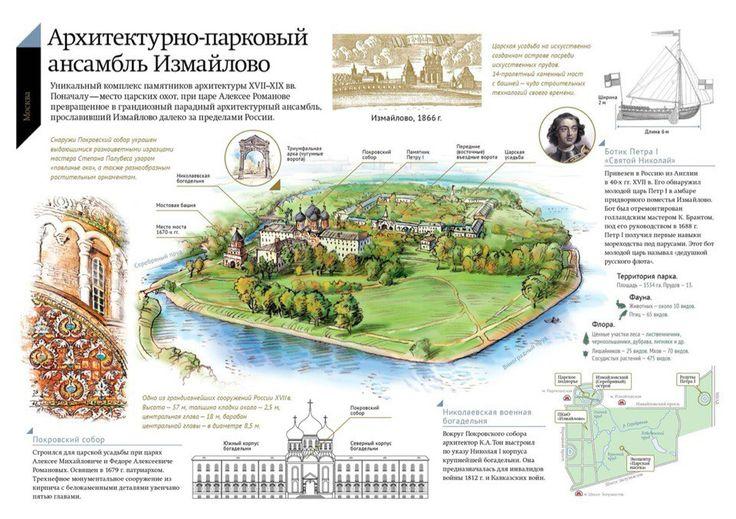 Самое интересное об Измайлово: шпаргалка для прогулки #москва #измайлово #прогулка #кудапойти #moscow #турист